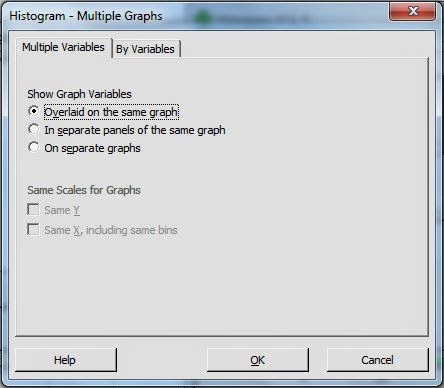 Mann Whitney Histogram Multiple GraphsMinitab