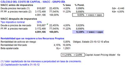 C%C3%A1lculo+de+la+tasa+de+descuento+021