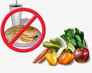Good Foods Vs Bad Foods :: Junk Foods