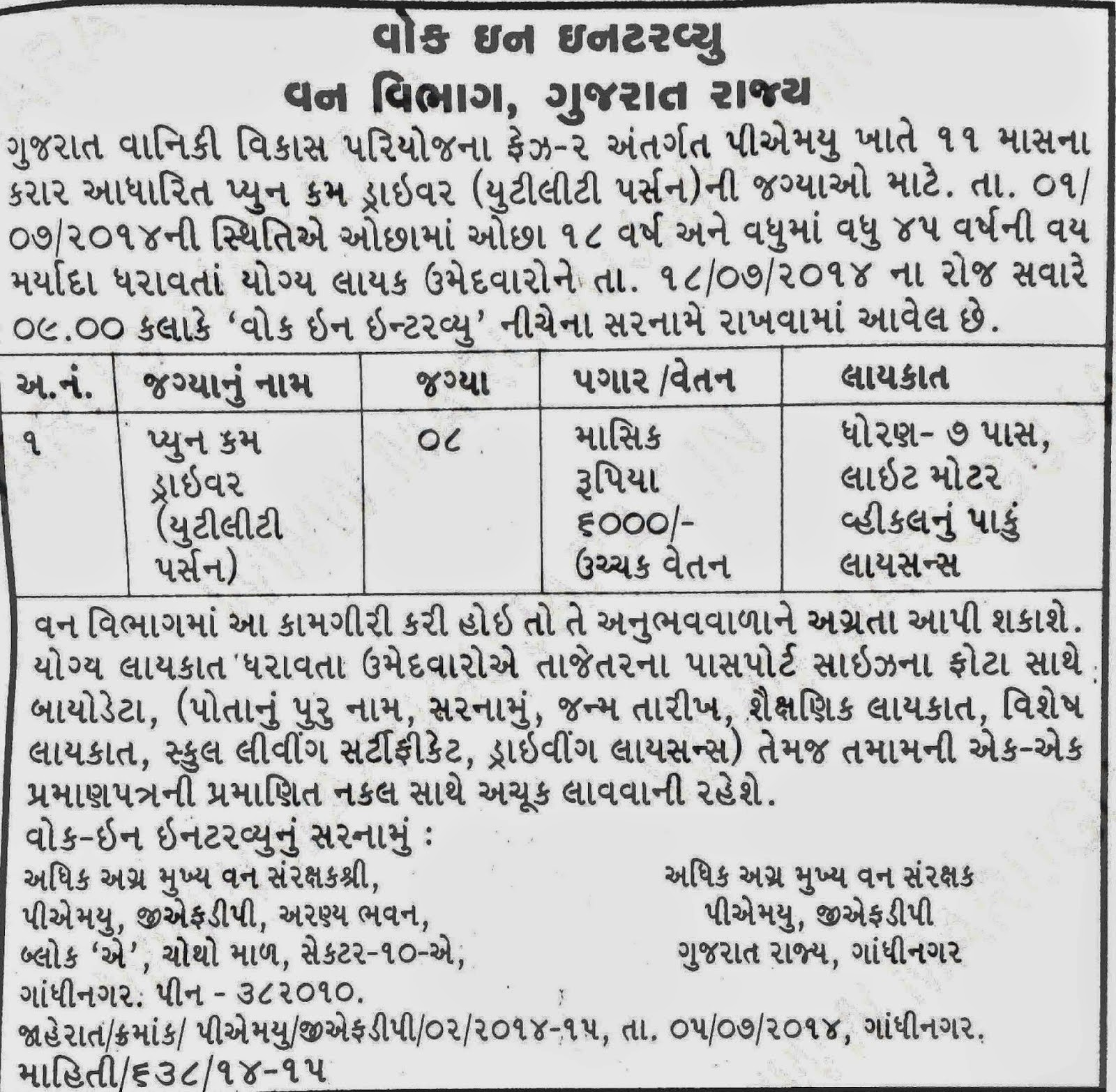 Gujarat Forestry Development Project (GFDP) Recruitment