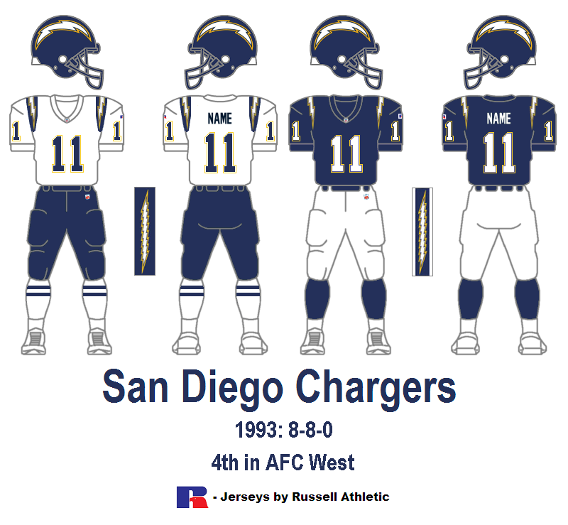 San Diego Chargers Blog: Bill's Update Blog: 1993 San Diego Chargers