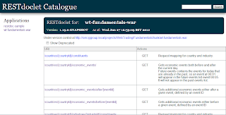 REST java web service documentation
