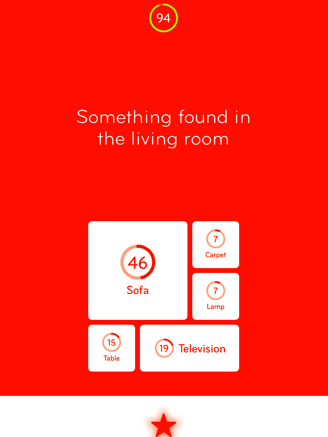 94 Level 34 Something Found In The Living Room Answer Cheat 94