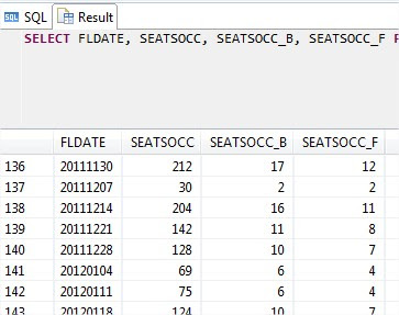 Forecasting with Neural Network (using SAP HANA and R)