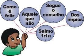 Salmo 1:1a