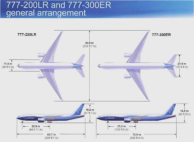 DIMENSIONS EXTERIEURES DU B777-200LR ET B777-300ER.
