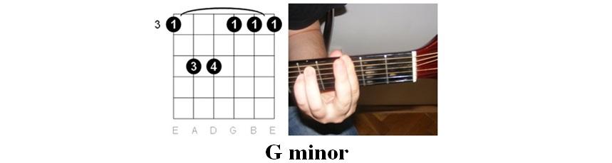 Easy Guitar Tabs Easy Guitar Tabs Bon Jovi