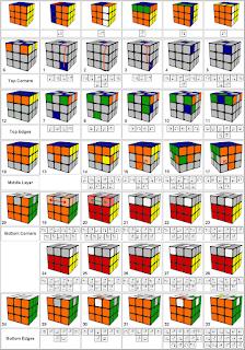 solución visual rubik 3x3x3
