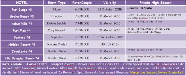 Paket Bulan Madu Honeymoon Wisata Lombok