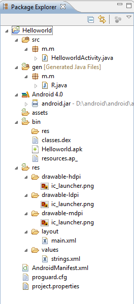 Android Tutorials Anatomy Of An Android Application