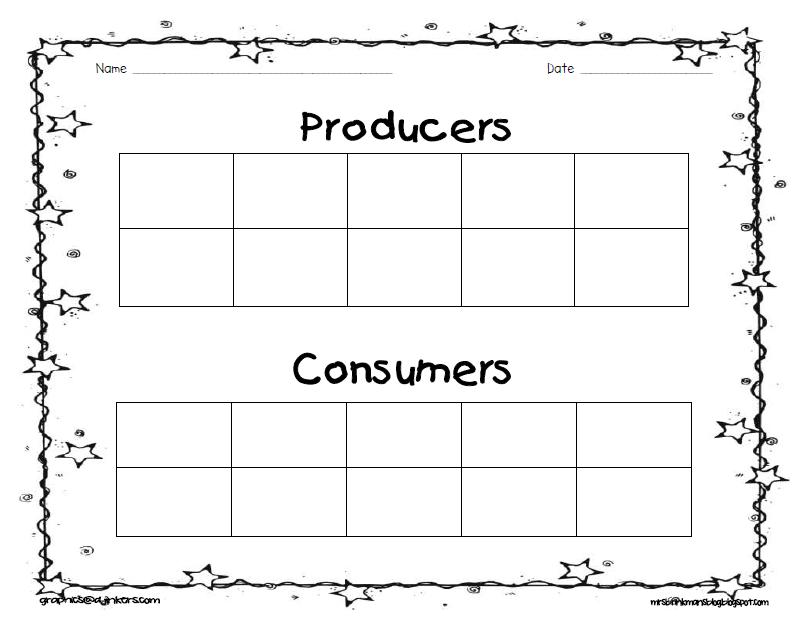 Printables Producers And Consumers Worksheet mrs brinkmans blog social studies economics list producers and consumers in a community activity