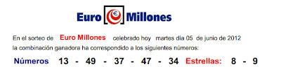 Sorteo de Euromillones del día martes 5 de junio