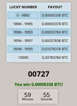 বিটকয়েন আয় (Part-1)– Earn Free Bitcoin