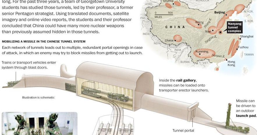 the nuclear arsenal of china The us says it will boost its nuclear arsenal in response to a threat from china, but beijing says washington is overreacting.