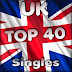 Chart Lagu Barat Terbaru UK Top 40 Singles 17 November 2012