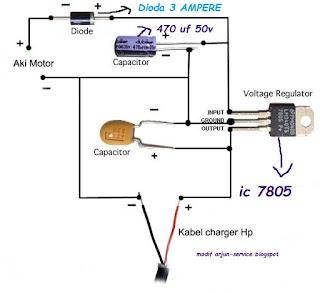 bikin charger hape