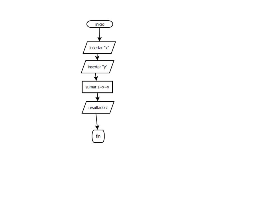 Informtica administrativa octubre 2012 2010 01134z adsi diagrama de flujo suma dos nmeros ledos por el teclado ccuart Images