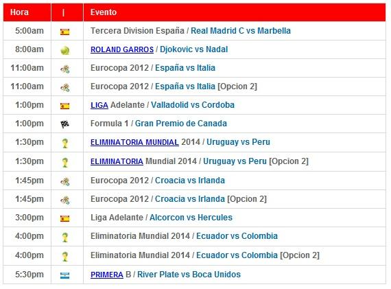 partidos de hoy domingo 10 junio 2012 horario Partidos de Fútbol ...