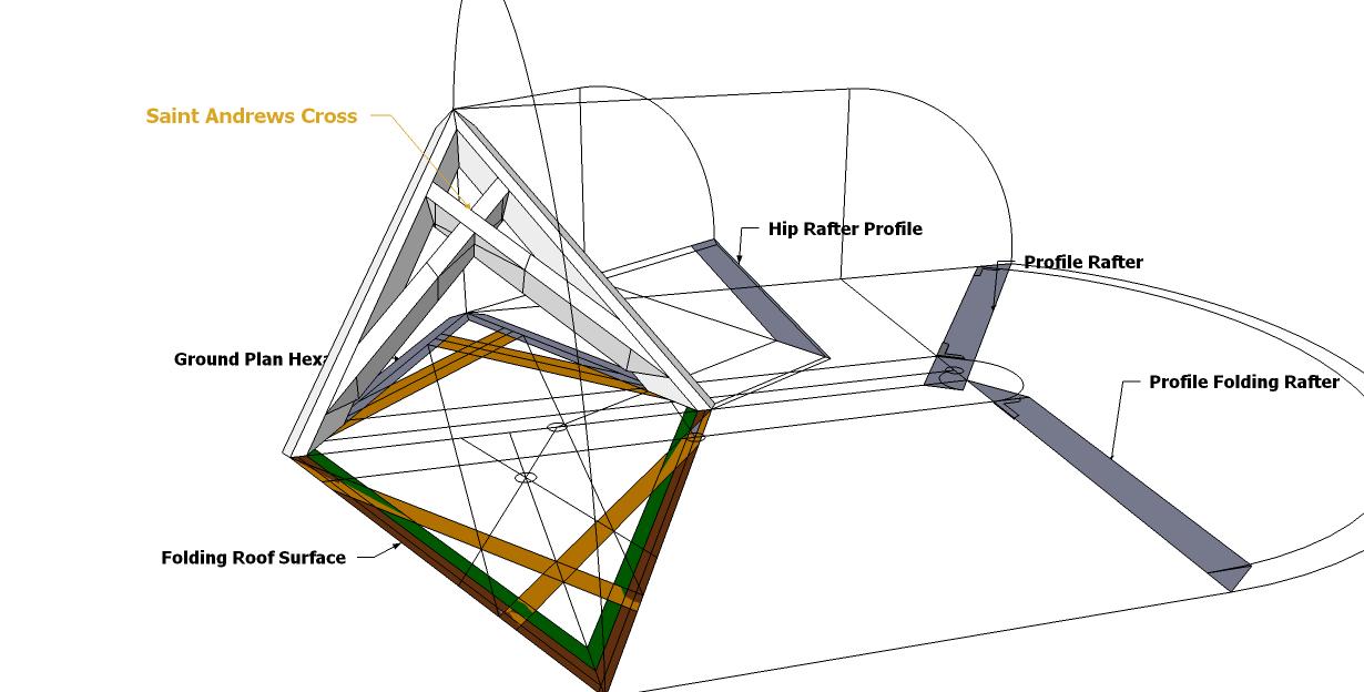 Roof framing geometry saint andrews cross for Hexagonal roof framing