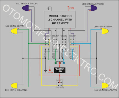 Pleasing Wiring Diagram Lampu Sein Wiring Diagram General Wiring Digital Resources Indicompassionincorg