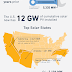Great Graphic: Solar Industry Info Graphic