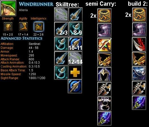 Windrunner Alleria Item Build Skill Build Tips
