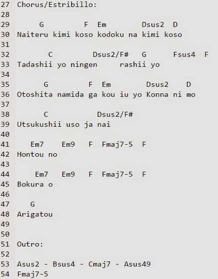 Angel Beats My Song Guitar Chords And Guitar Tabs Animenepal