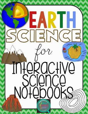 Earth Science Books Clip Art – Clipart Download