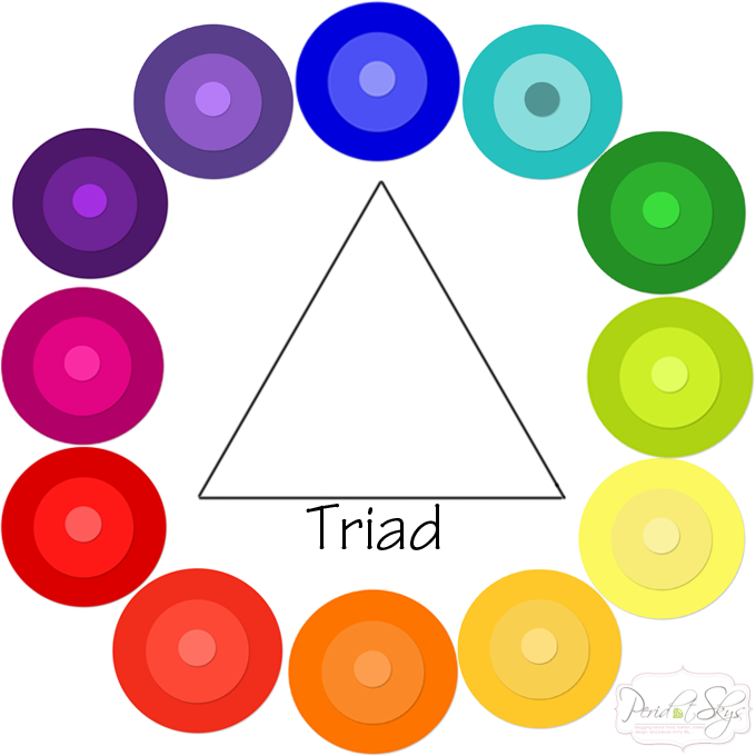 Color_Triad