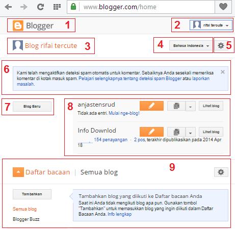 Mengenal Dahsboard Pada Blogger
