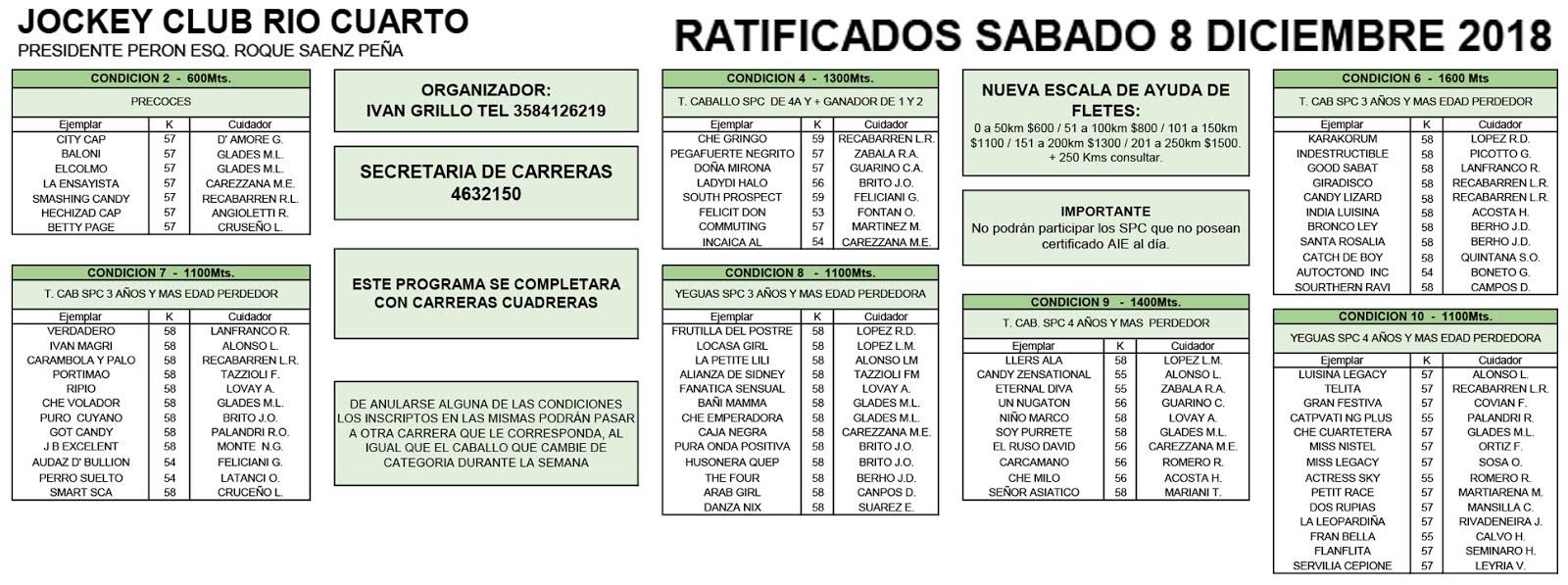 Ratificados - SAB 8DIC - Jockey Club Río Cuarto
