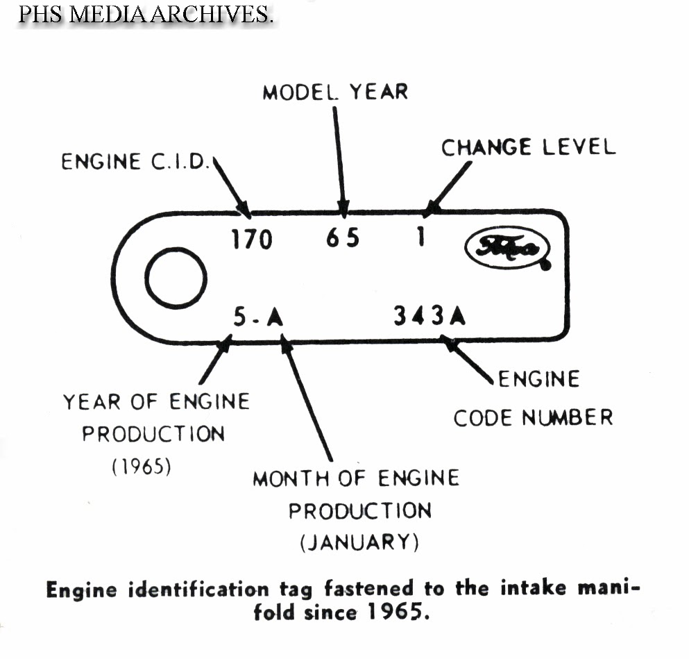 Tech Files 1958 1965 Mercurymeteor And Comet Engine Id Data Original Wiring Diagram Of Tag Does Not Correspond To The Code Letter Found On Door Plate Those Are Different Altogether In A Shop Manual