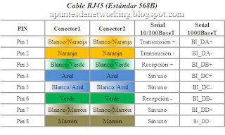cat 6 wiring diagram pdf tractor repair wiring diagram keystone jack t568b wiring diagram in addition rj45 568b termination diagram together c7 caterpillar engine