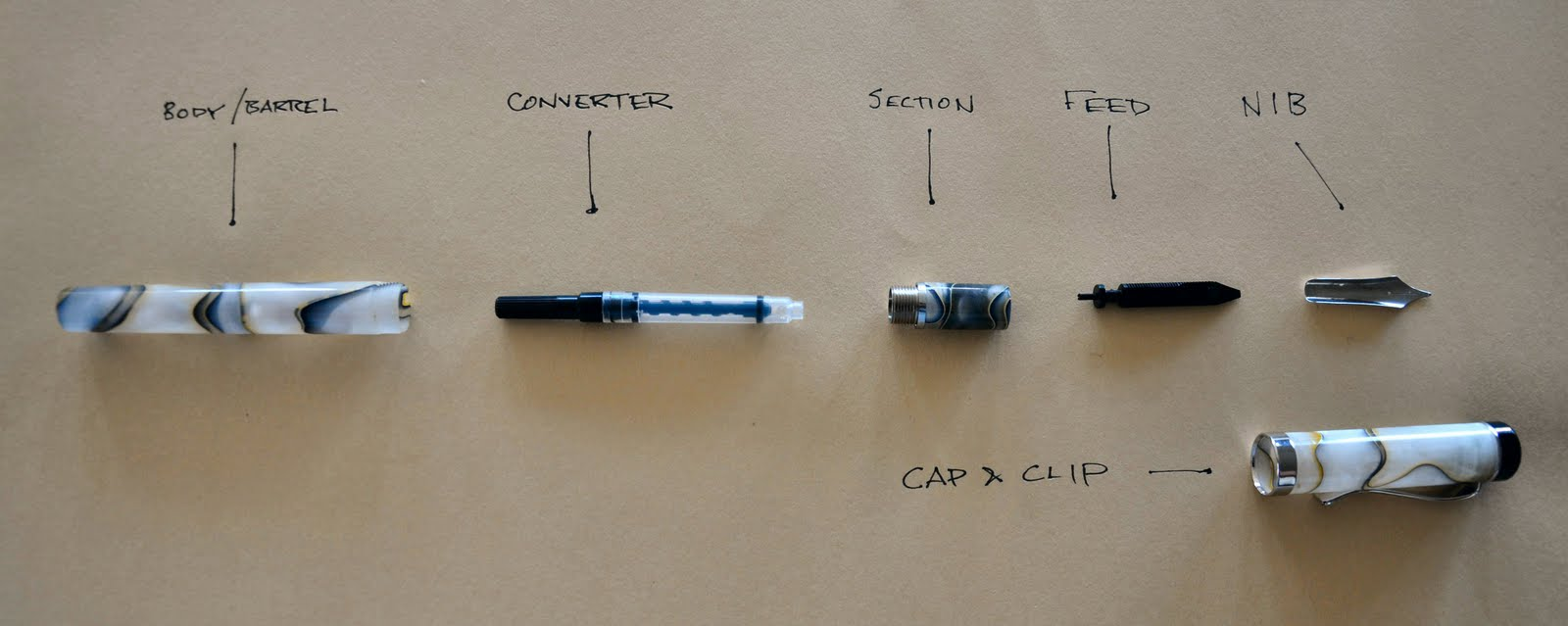Saint Austin\'s Pub: Anatomy of a Fountain Pen