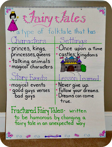 Teaching Fourth Fairy Tales Anchor Chart