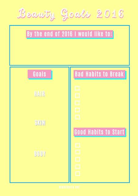 Beauty Checklist 2016
