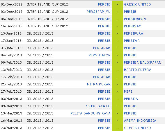 daftar agen sbobet indonesia terpercaya