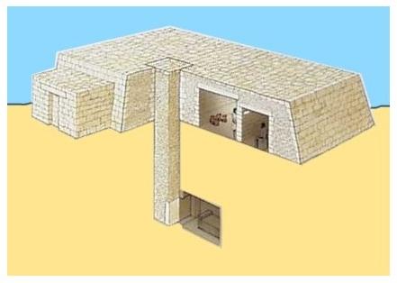 Mástaba - Historia de las civilizaciones