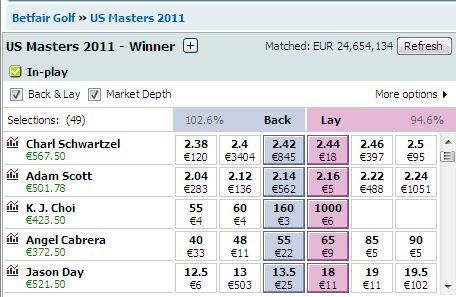 Betfair Lay Betting Strategies - image 6