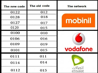 Sinai The Shield Of Egypt New Mobile Phone Codes Changes Effective September 2011