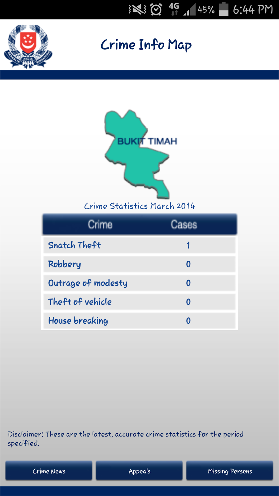 criminal snatch theft essay Theft, snatch theft, vehicle theft, machinery theft, house break in violent crimes consists of robbery, assault, rape and murder from jan-feb 2011 showed the decreases from 26 664 to 26 611 in 2012.