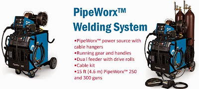 Functions of Pipe Worx Welding System