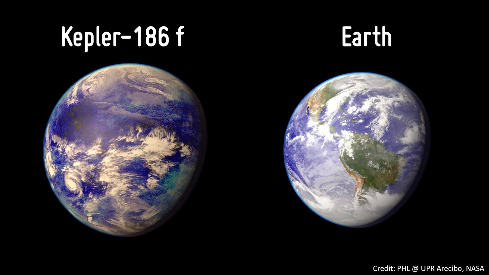 Pianeta Simile Alla Terra 2012 è il Più Simile Alla Terra