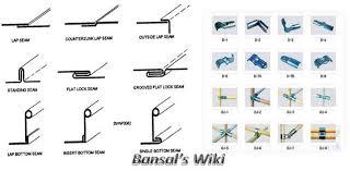 Textile Era Seam Uses Of Seam Production Of Different