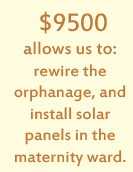 $9500 allows us to: rewire the orphanage, and install solar panels in the maternity ward.