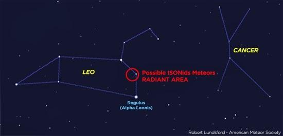 Wah, Hujan Meteor dari Komet ISON Sudah Muncul!