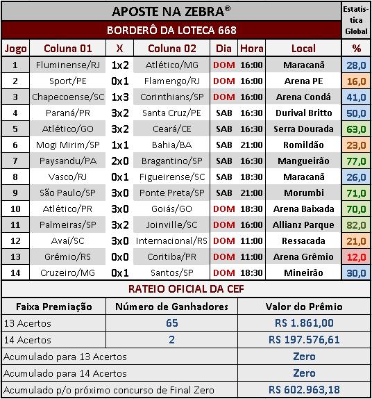 LOTECA 668 - RATEIO OFICIAL