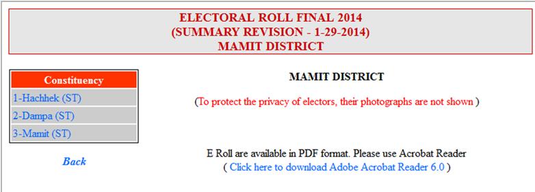 CEO Mizoram Electoral Roll Final List Download