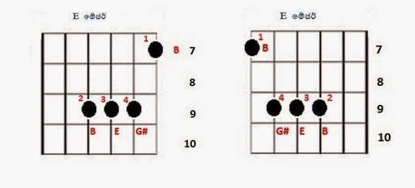 E_major_chord