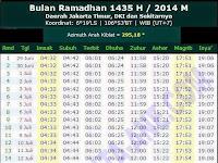 Jadwal Imsakiyah Puasa Ramadhan 2014
